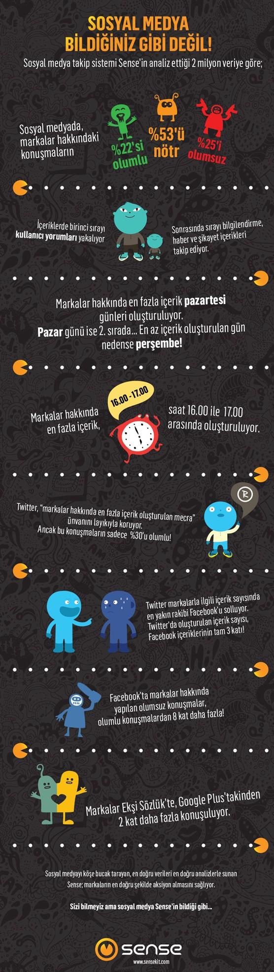 Sense- sosyal medya ve markalar infografik