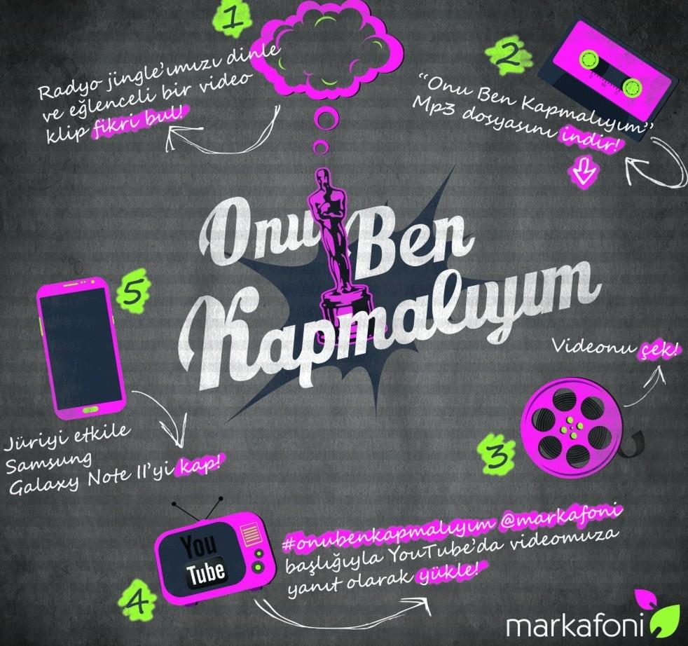 Markafoni'den video yarışma