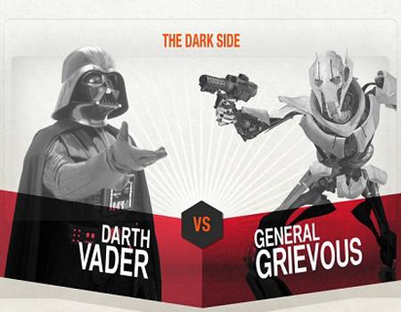 Lucasfilm, Star Wars karakteri turnuvası başlatıyor