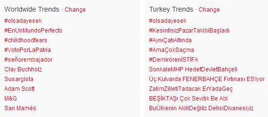 Coca Cola Twitter dünya trendleri listesinde ilk sırada