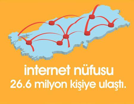 IAB Türkiye internet ölçümleme araştırması yayınlandı.