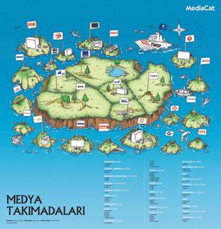 MediaCat Medya Takımadaları - 2008