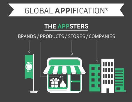 Kullanıcılar markaların mobil uygulamalarını nasıl kullanıyor?