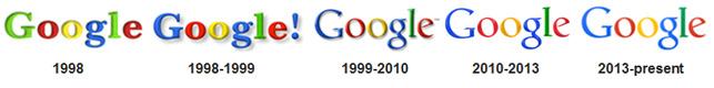 Google'ın logo evrimi