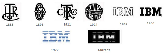 IBM'in logo evrimi