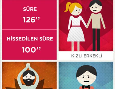 !f İstanbul Bağımsız Filmler Festivali'nden programa özel Facebook uygulaması.