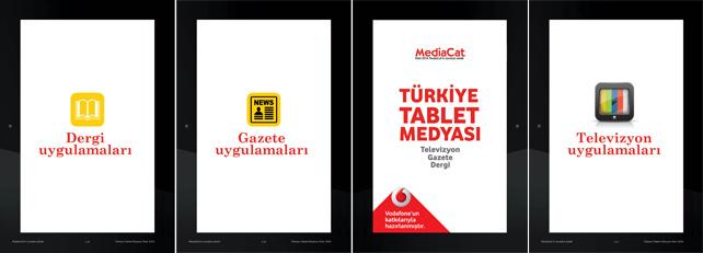MediaCat ekleriyle güzel!