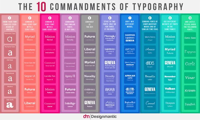 Tipografinin 10 emri: İnfografik