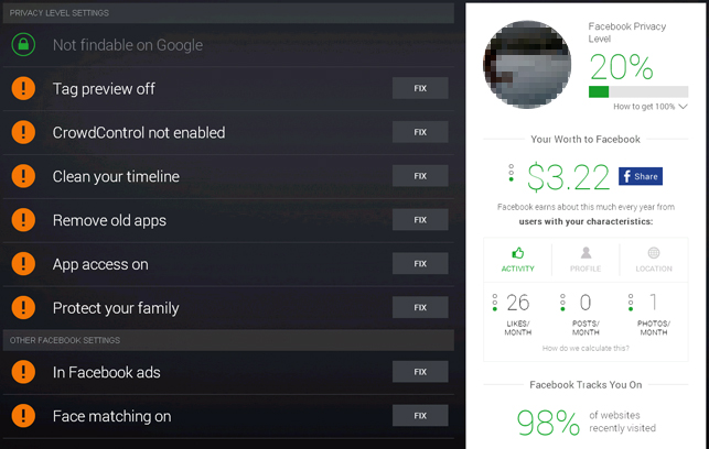 Facebook ve Google'da ne kadar ediyorsunuz?