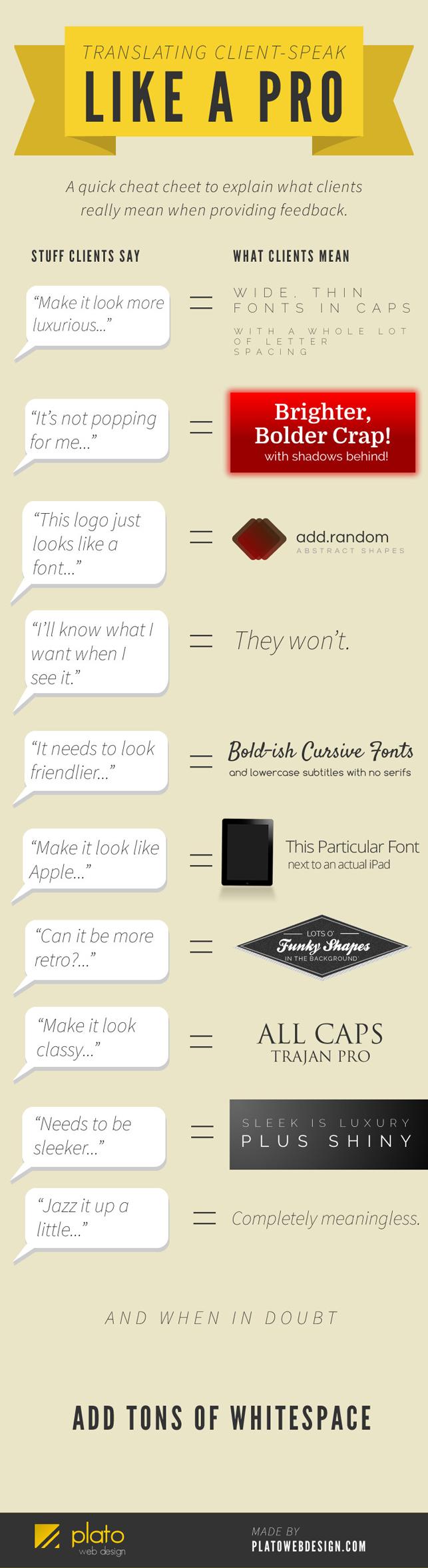 ABD'li tasarım ajansından müşteri isteklerine tercüman olan infografik.