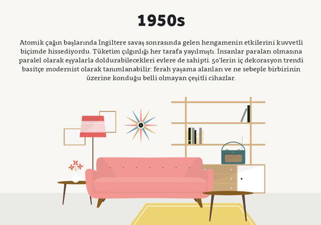 Ev dekorasyonunda zaman yolculuğu: 1950'ler