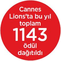 Reklamcılar için Cannes'dan 9 Soru 8 Trend
