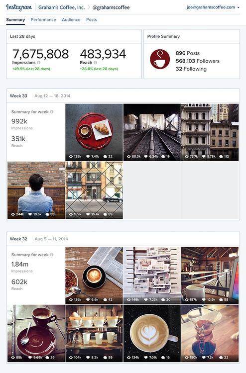 "Instagram ""account insights"" ""ad insights"" ve ""ad staging"" ismini verdiği yeni araçları duyurdu."