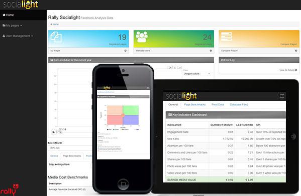 Rally tarafından geliştirilen Socialight, Facebook medya yatırımlarına ışık tutuyor.