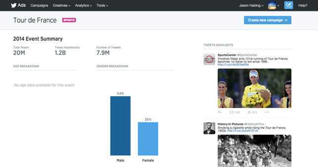 Twitter'dan etkinlik hedeflemesi