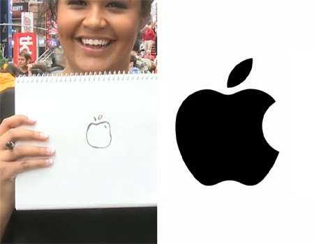 logonuz ne kadar hatırlanıyor?