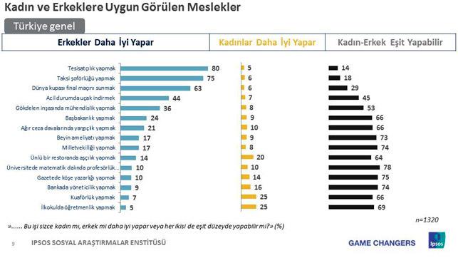 Türkiye Barometresi Araştırması sonuçları