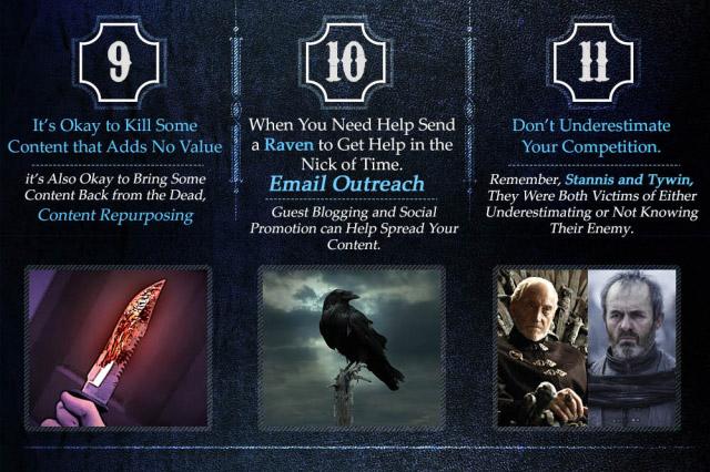 Game of Thrones'la 21 maddede içerik pazarlaması