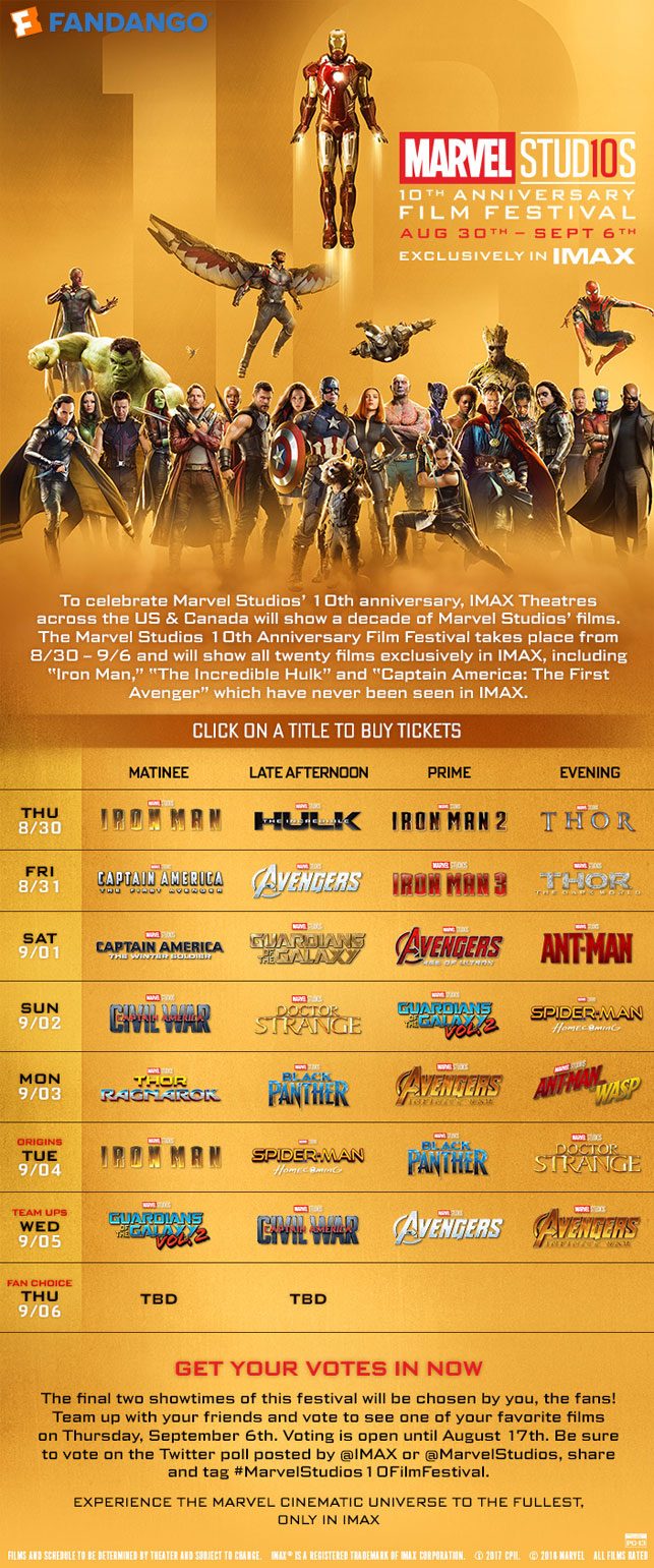 Marvel Cinematic Universe 10 yaşında