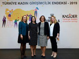 Kadın girişimcilerin yol haritası